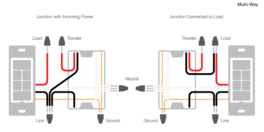 crabtree 2 way dimmer switch wiring diagram