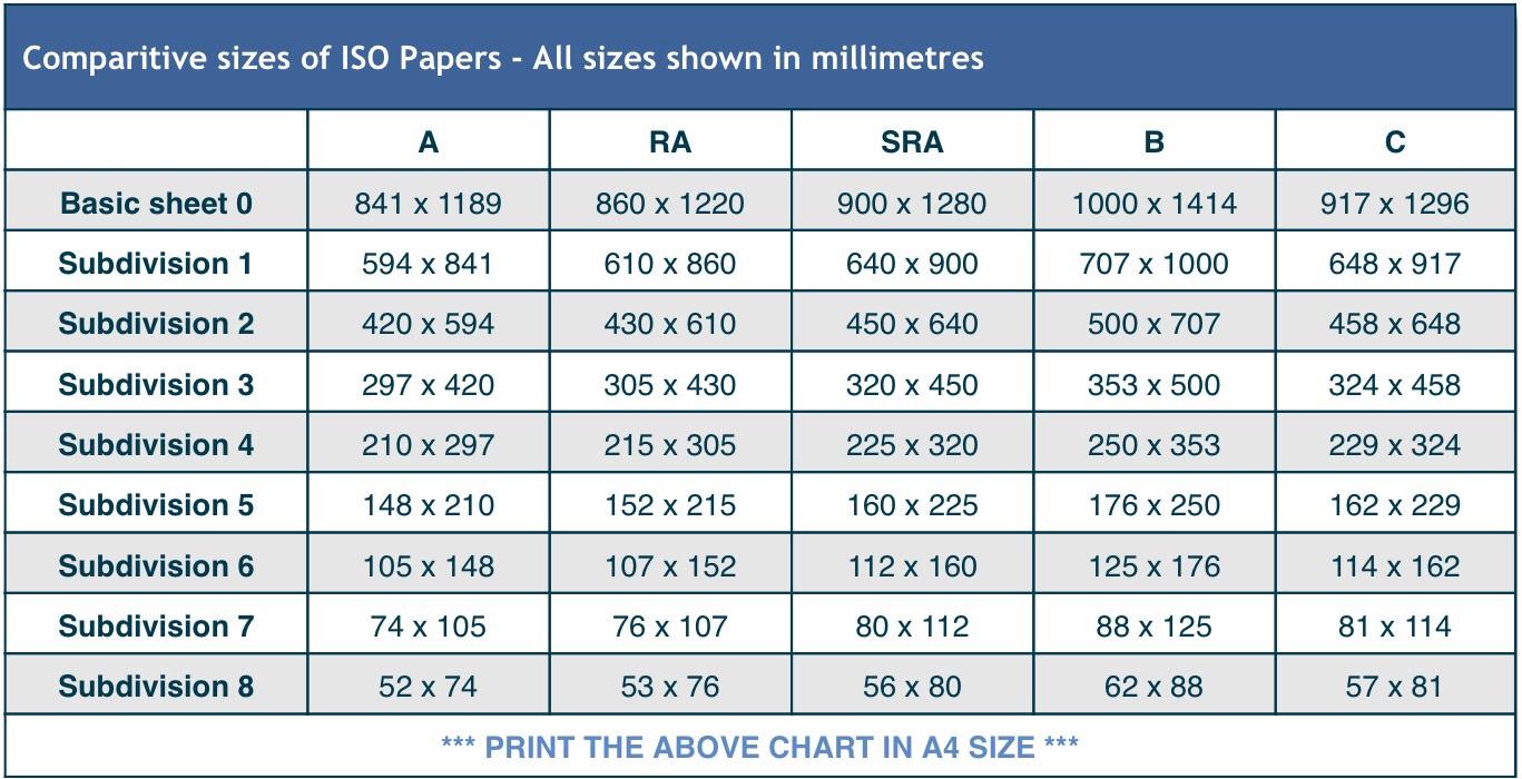 Fullsize Of Standard Photo Print Sizes