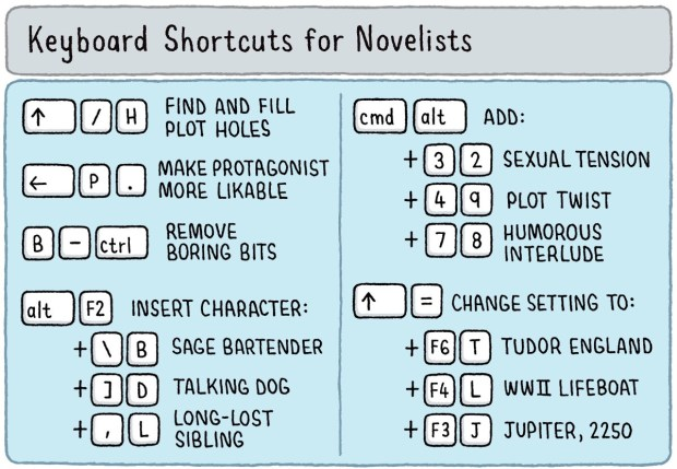 keyboard shortcuts for novelists Tom Gauld