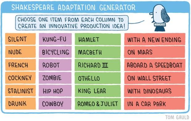 shakespeare adaptation generator