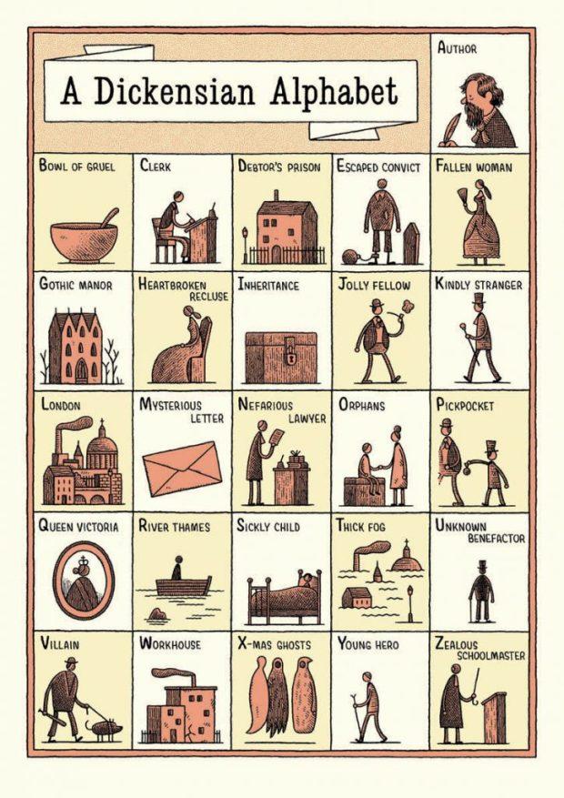 Dickensian_Alphabet