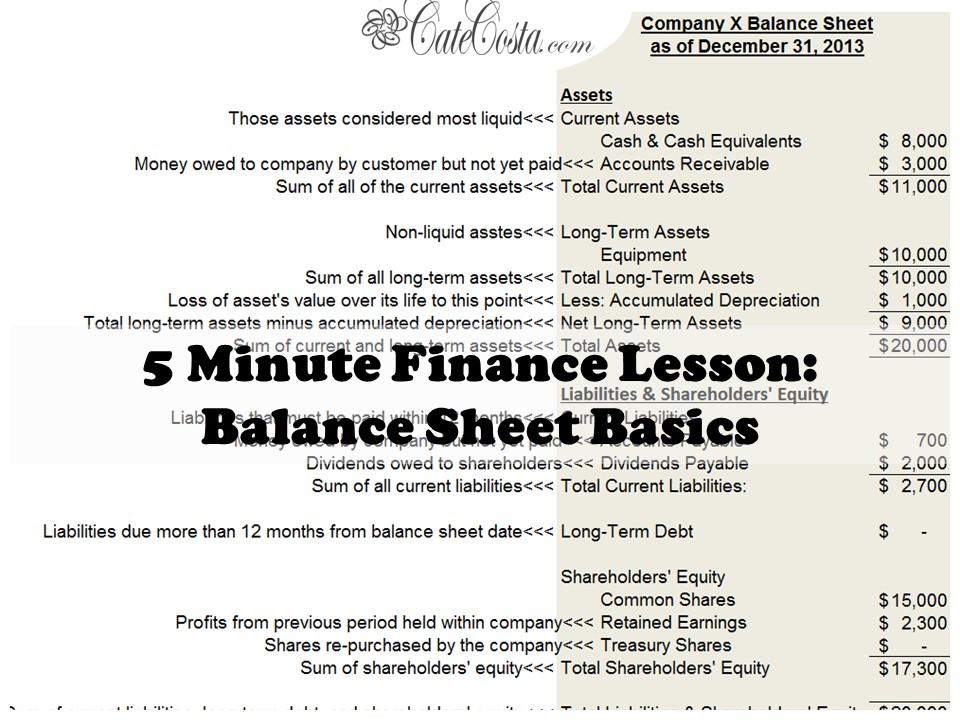 Balance Sheet Basics \u2013 Venture Catalyst Consulting