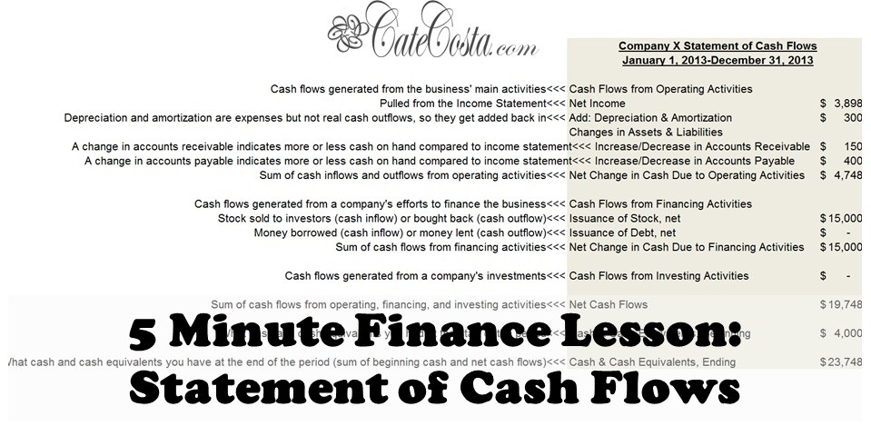 Statement of Cash Flow Basics \u2013 Venture Catalyst Consulting