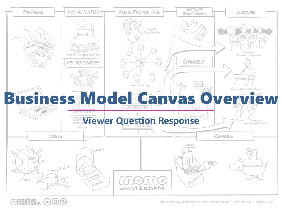 A Quick Overview of the Business Model Canvas \u2013 Venture Catalyst