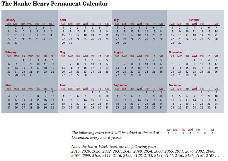 Time for a Change? Calendar Overhaul Proposed - calendar quarters