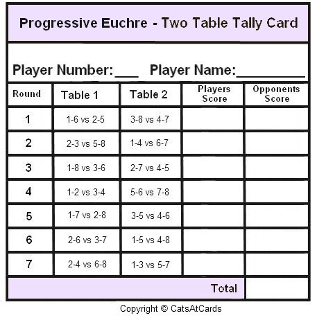 Progressive Euchre Two Table Tally Card - Print - euchre score card template