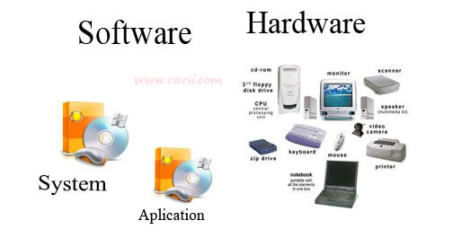 Concept Software vs Hardware Software is the term given to - computer engineer job description