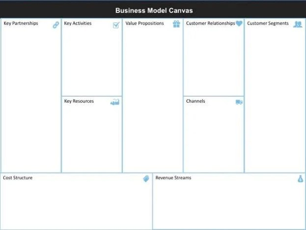 Business Model Design Cayenne Consulting