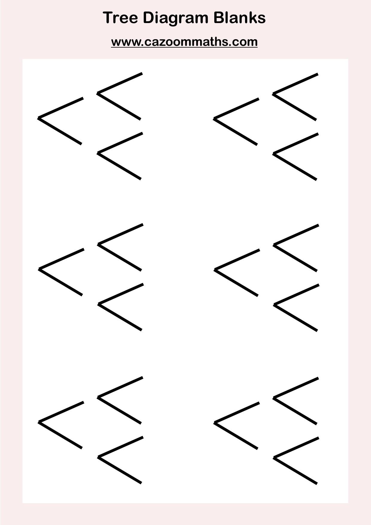 combinations tree diagrams 3rd grade math