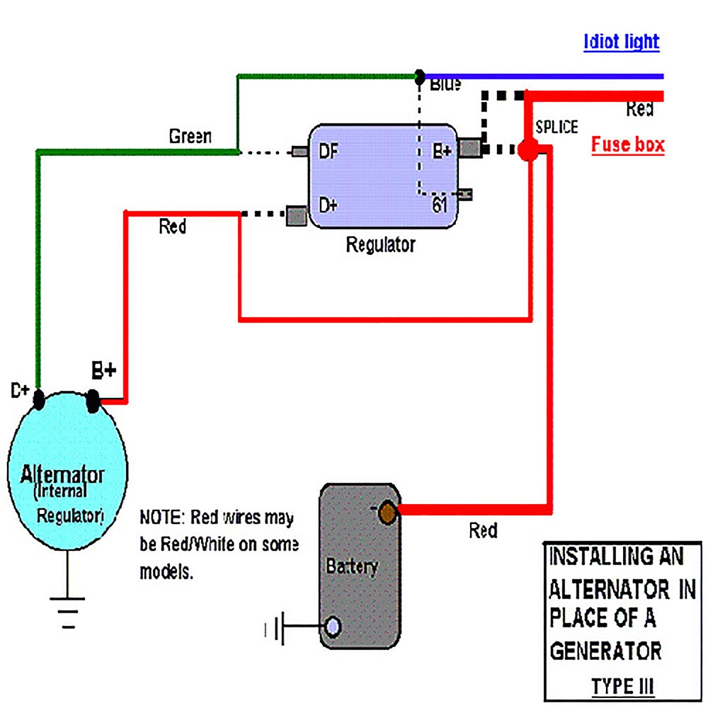 Vw Alternator Conversion Wiring Diagram On 73 Vw Generator Wiring