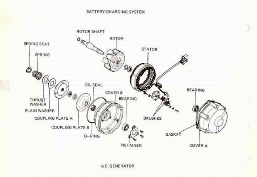 Honda CBX Charging System Why are there so many problems