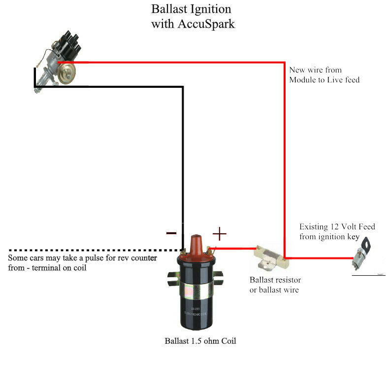 Car Wiring Diagram Besides Columbia Par Car Driven Clutch On Wiring