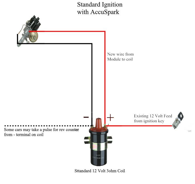 Vw Coil Wiring - Wiring Diagram Progresif