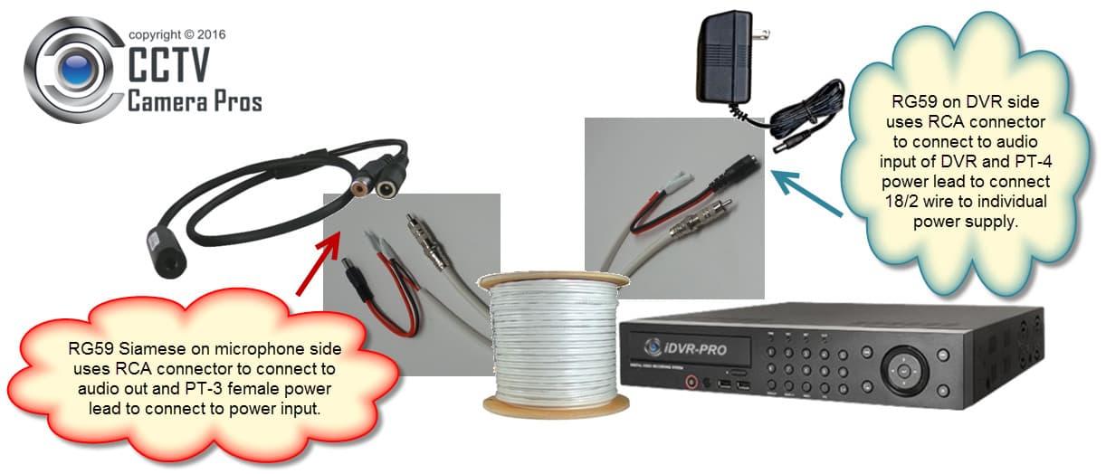 Audio Surveillance Microphone Installation Wiring Guide