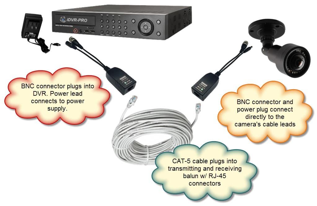 Bullet AHD Security Cameras, 1080p HD over Coax Cameras