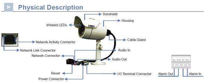 Ir Camera Wiring Diagram Control Cables  Wiring Diagram