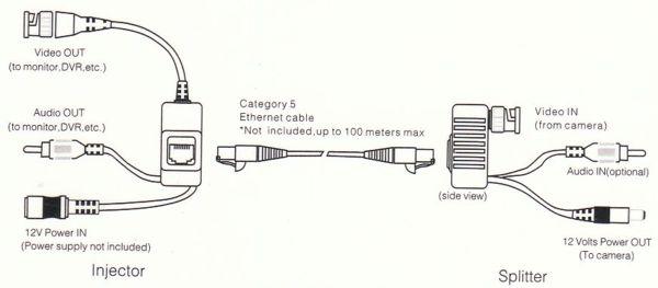 RJ45 Balun Power, Video, Audio over CAT-5
