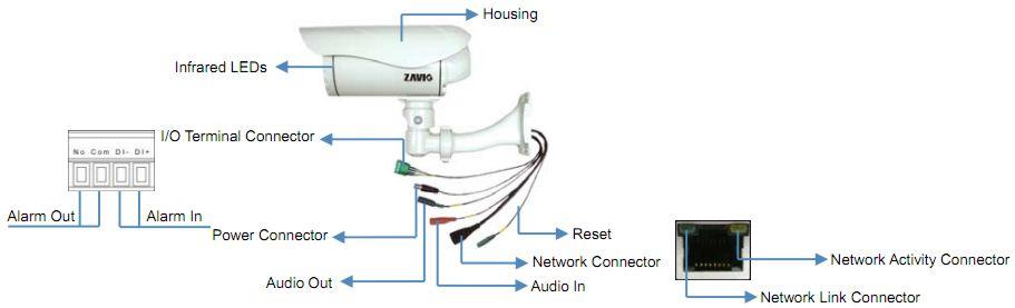 Poe Ip Camera Wiring Diagram Wiring Diagram Library
