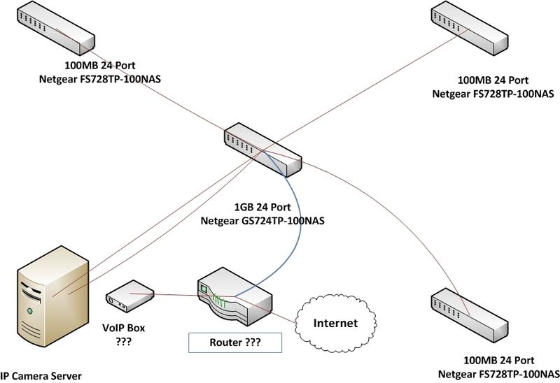 zmodo camera wiring diagram