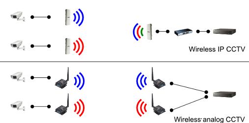 bulldog security rs1100 wiring diagrams