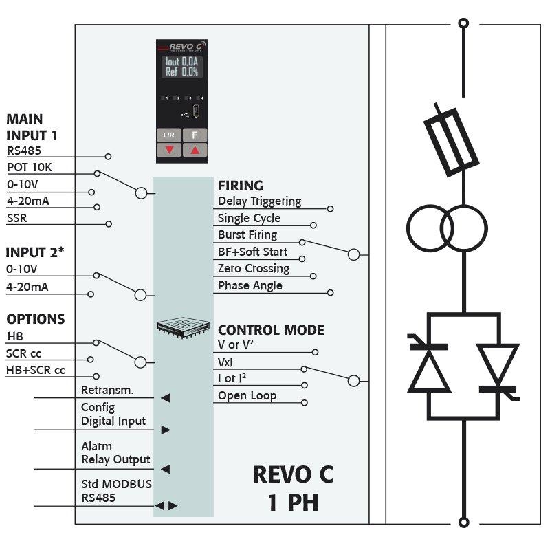 REVO C 1PH - Revo Connect Universal SCR Power Controller 1PH