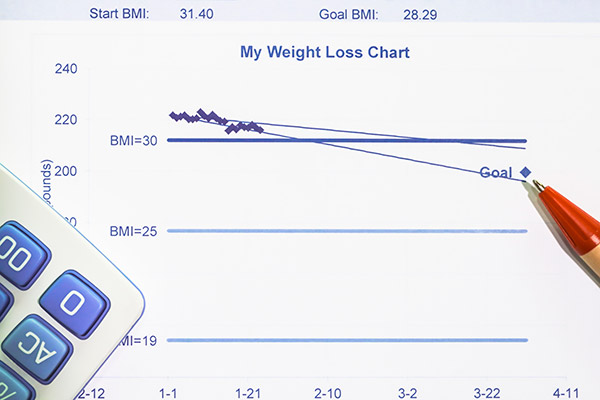 Adult BMI Calculator Healthy Weight CDC