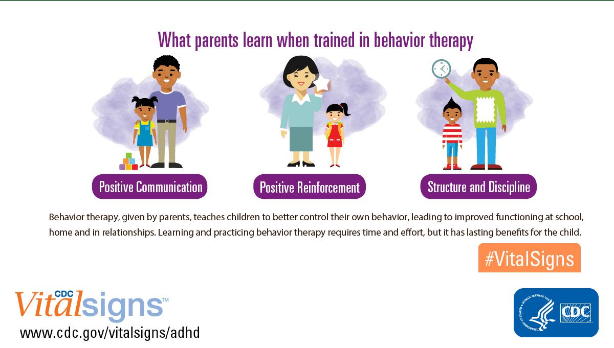 Behavior Therapy Adhd Ncbddd Cdc