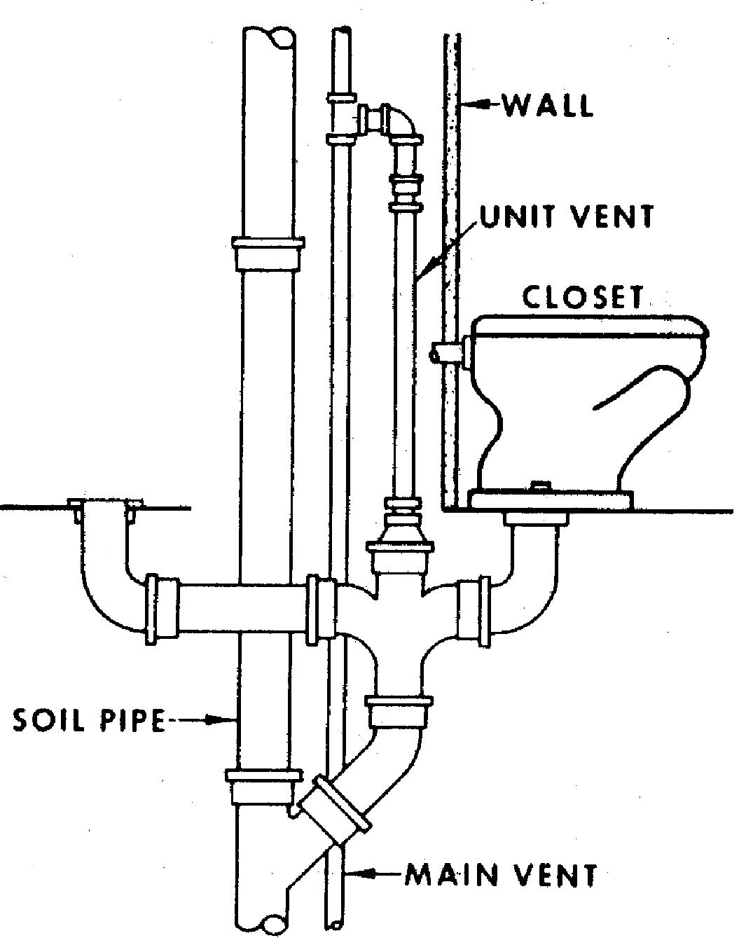 data wiring closet ventilation