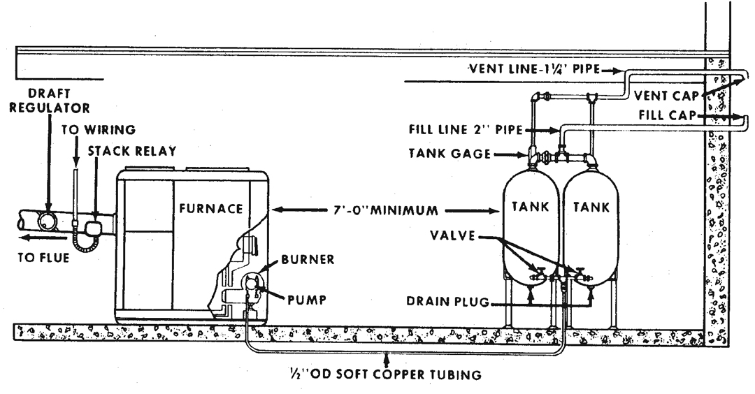 Piping Diagram 2 Oil Tanks Wiring Schematic Diagram