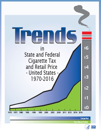 Economic Trends in Tobacco CDC