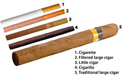 Judul Judul Proposal Kebidanan Contoh Latar Belakang Masalah Contoh Proposal Penelitian 254 X 161 Jpeg 31kb 254 X 161 183; 31 Kb 183; Jpeg Cdc Fact Sheet Cigars