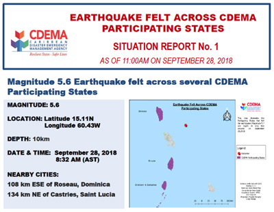 Situation Reports - CDEMA