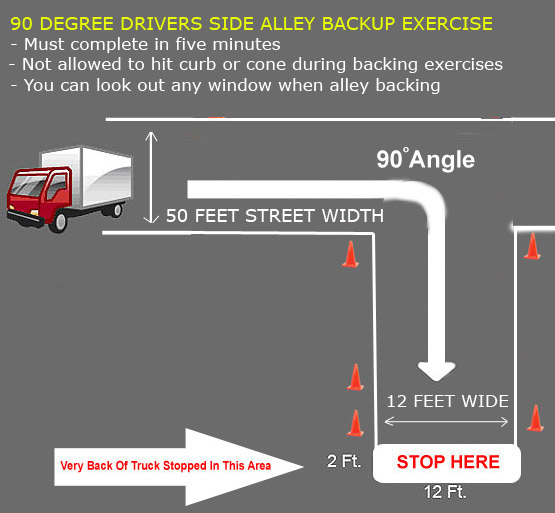CDL Skills Test Backing Exercises and Pre-Trip Advice CDL-TEST
