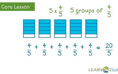 Fraction Times A Whole Number Worksheets Teaching With A