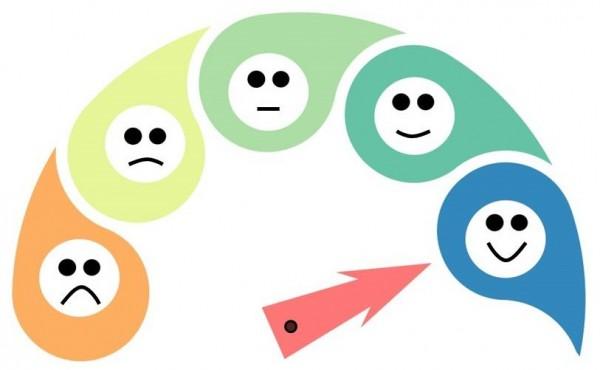 Customer Experience Management - Carpe Diem Valuenet