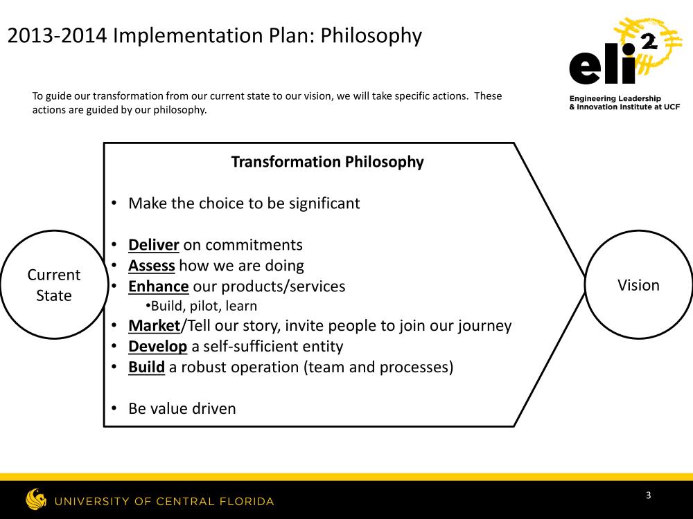 Strategic Plan « Eli2