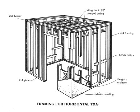 How To Build A Sauna Building A Sauna Room Heaters4saunas