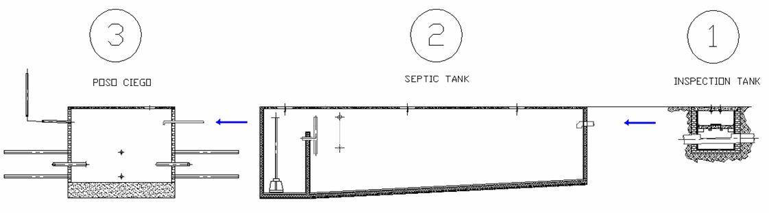 Civil and Environmental Engineering International Senior Design - septic tank layout