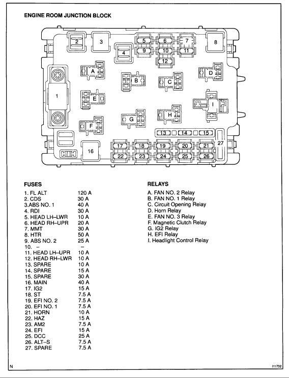2003 toyota celica fuse box
