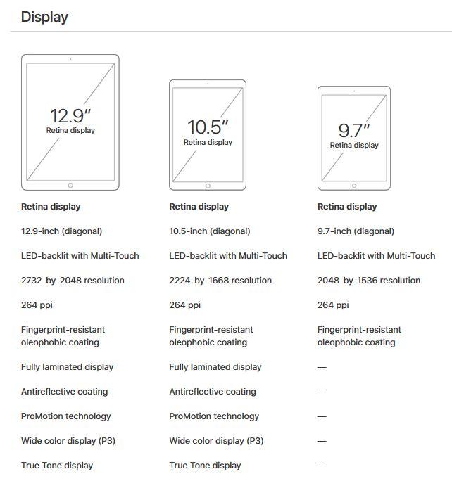 New iPad Pro 105  129 Comparison With 2017 iPad 97 - Cellular