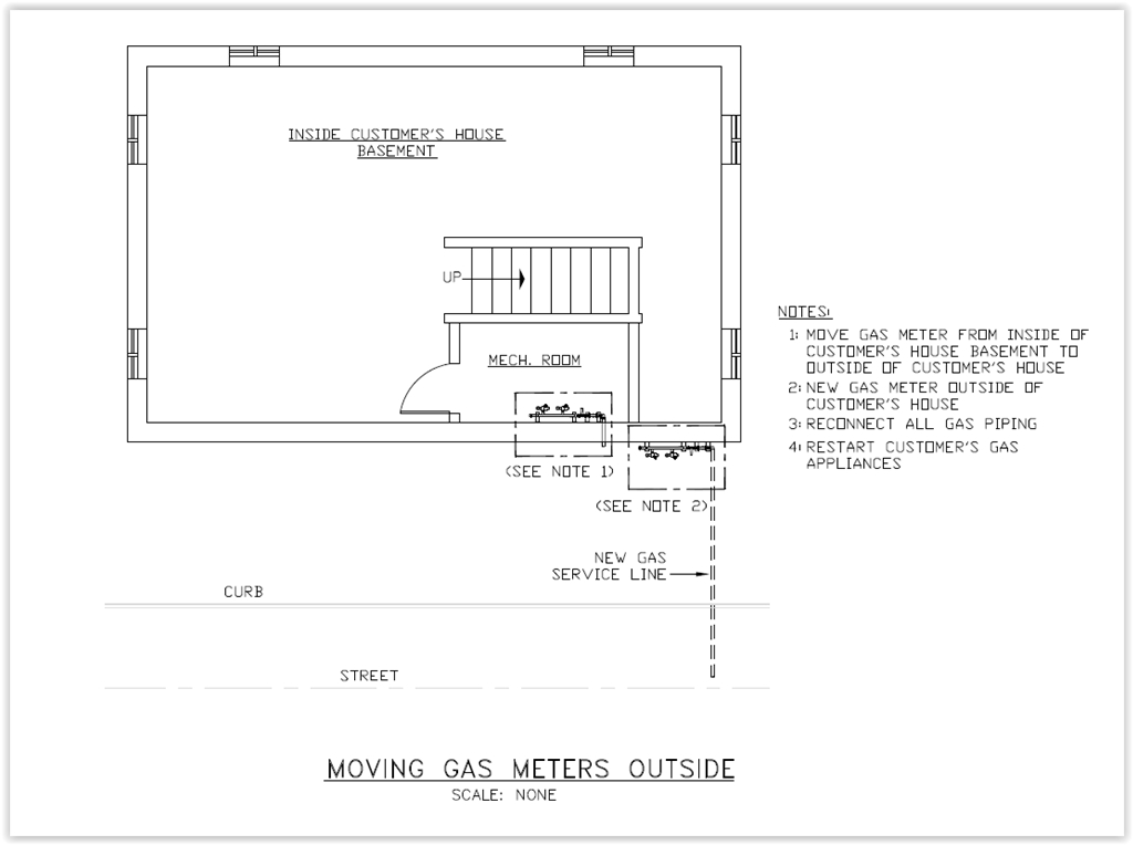 Moving Gas Meters Outside