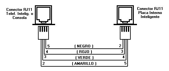 amphenol diagrama de cableado