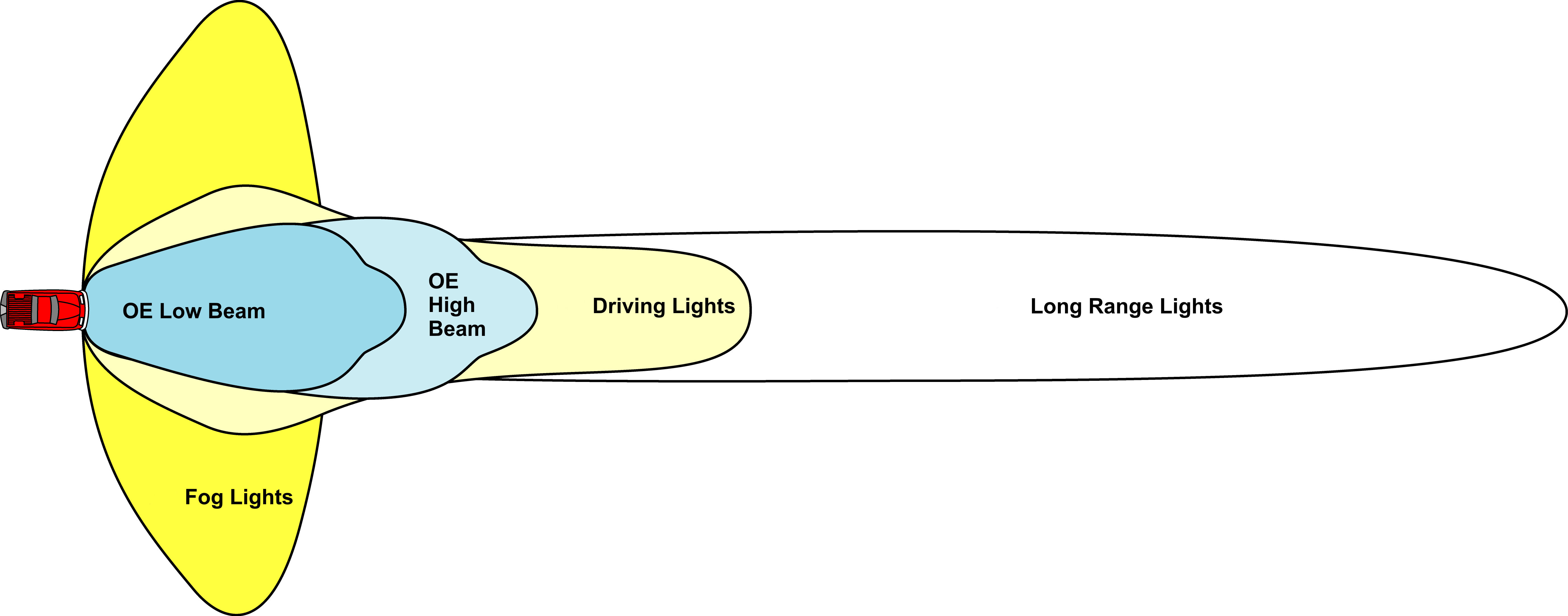 Driving Light Wiring Diagram Aux Best Secret Piaa Fog Lights Auxiliary Simple