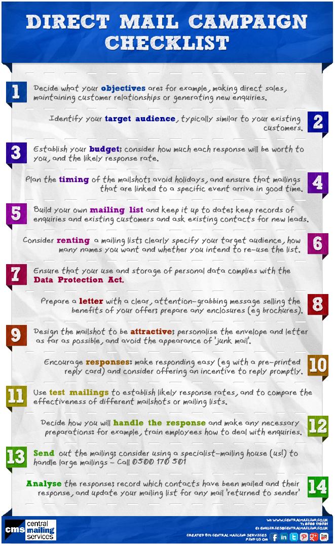 Direct Mail Campaign Checklist