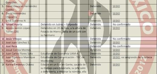 detenidos-zocalo-08nov01