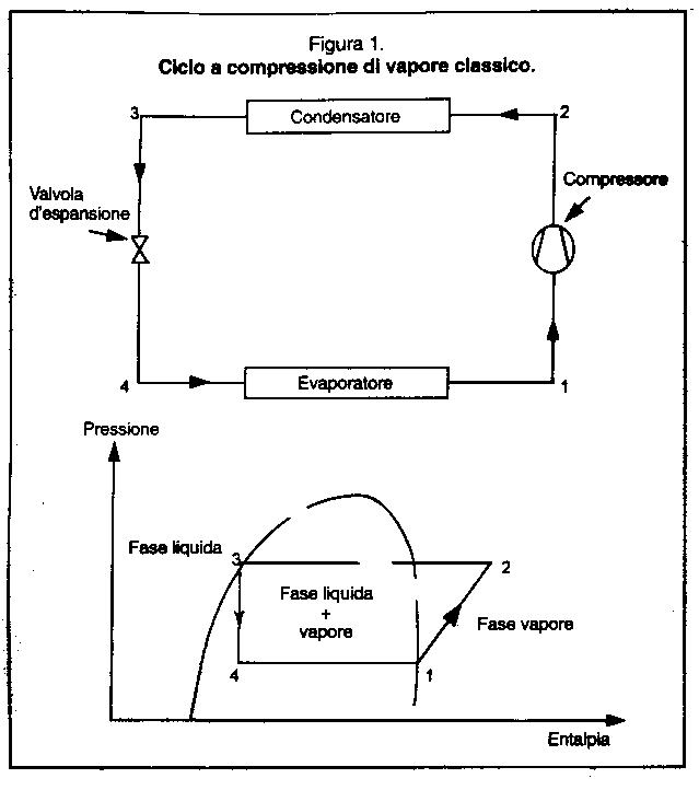 air conditioning refrigeration cycle diagram