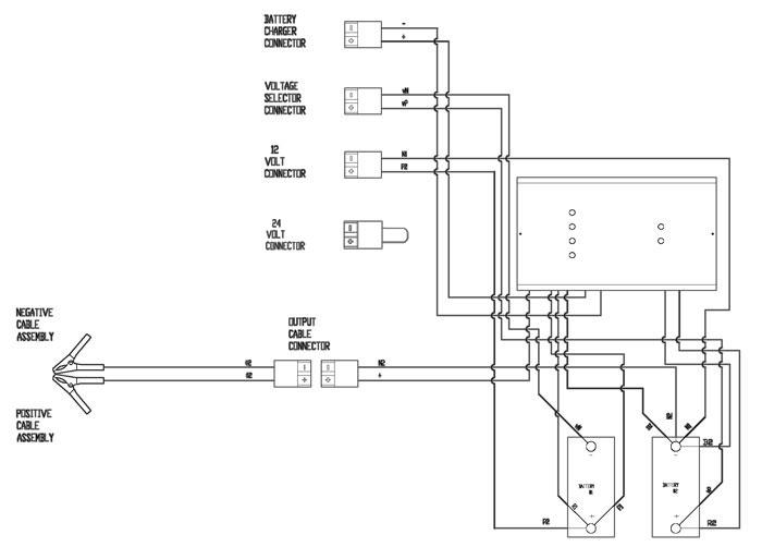 Solar 4001 12 / 24 Volt Heavy Duty Commercial Wheeled Jump Starter