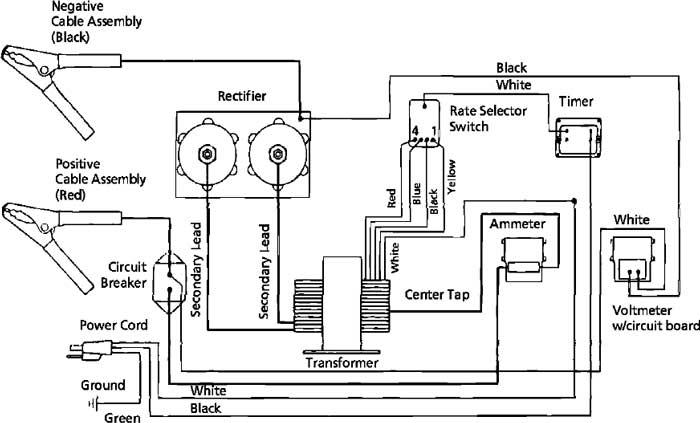 1JYU3 Dayton 60/40/250 Amp 12/24 Volt Battery Charger Parts