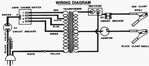 resistor is used in the biasing circuit to limit the current that