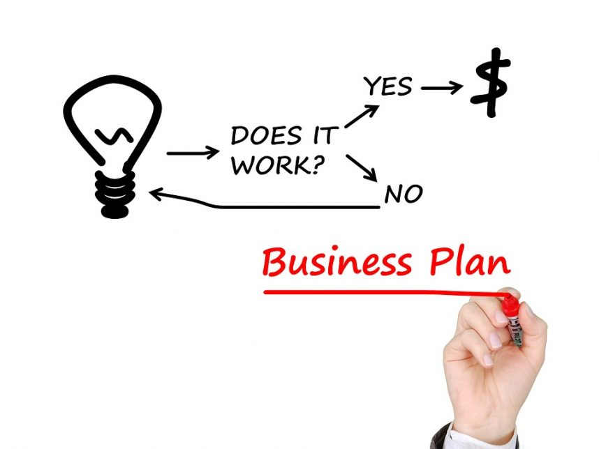 writing a business plan for buying a business - CEO Hangout